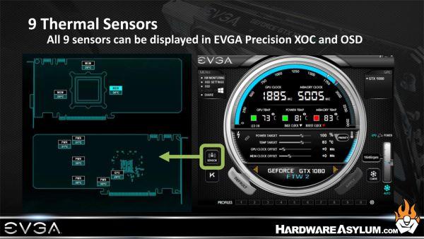 EVGA GTX 1070 SC2 with iCX Technology Review | Hardware Asylum