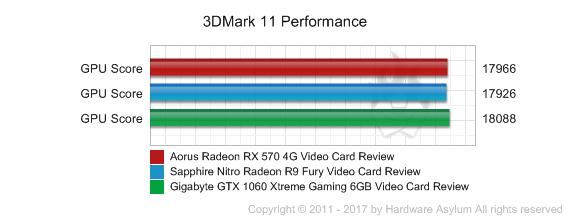 Aorus Radeon RX 570 4G Video Card Review - 3DMark 11 | Hardware Asylum