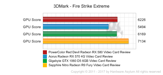 PowerColor Red Devil Radeon RX 580 Video Card Review